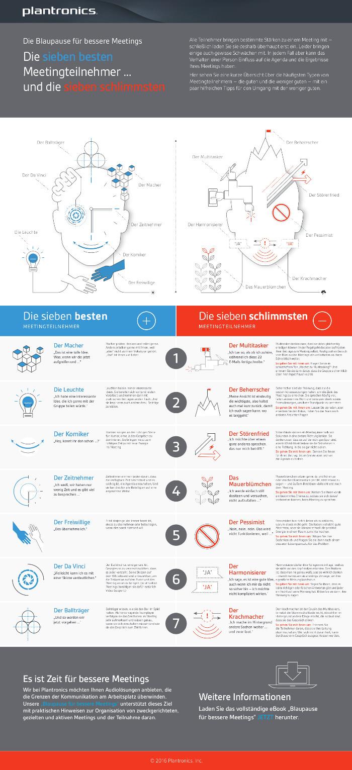 Plantronics_SmarterMeetings_Personalities_Infographic_DE