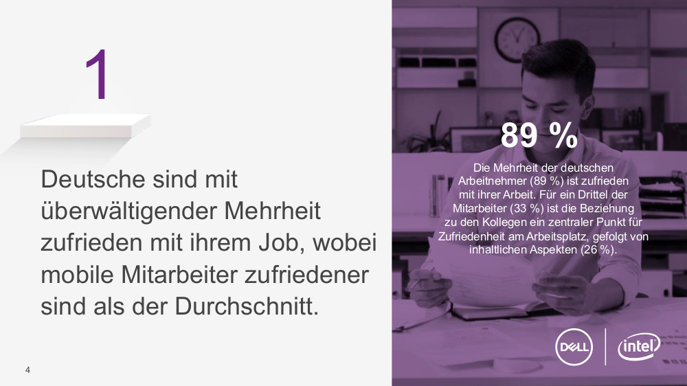Future_Workforce_Studie_Slide_1.1