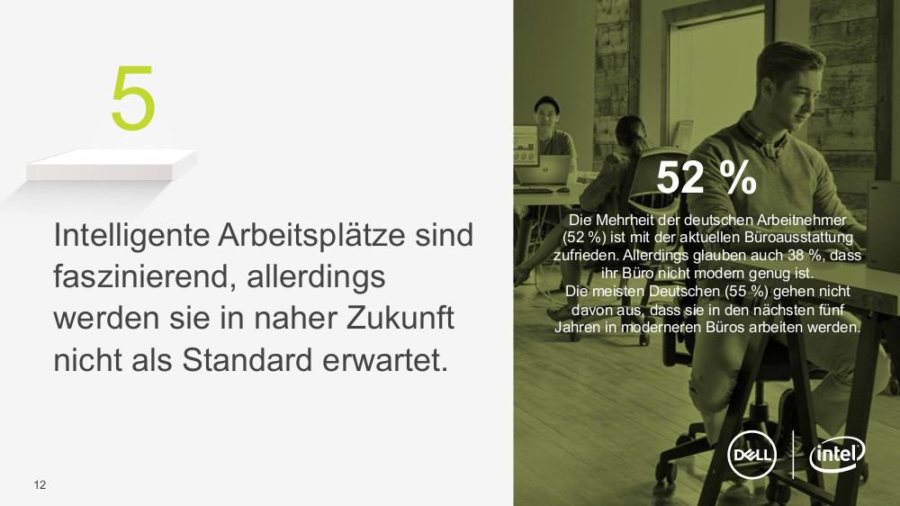 Future_Workforce_Studie_Slide_4.1